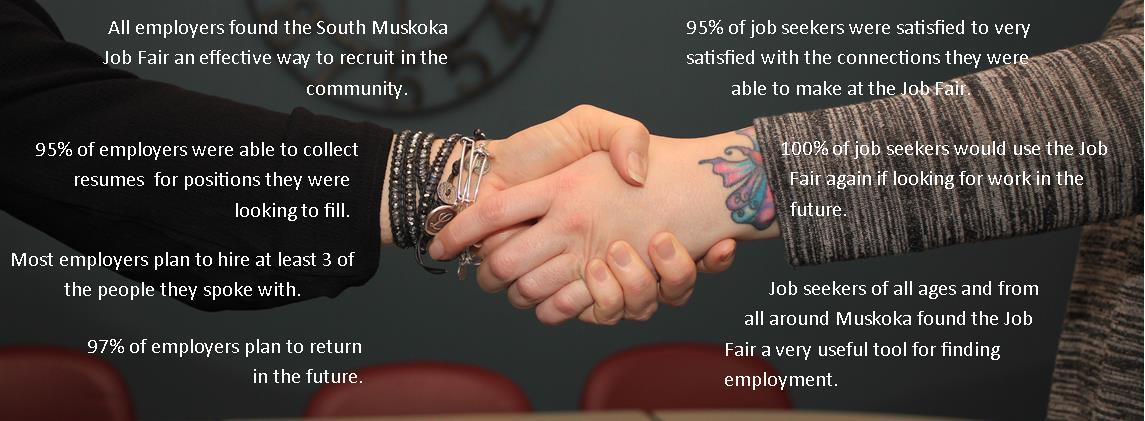 handshake-with-data-2